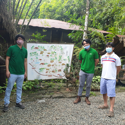 On-site visit of Jamico and his teammate in Antipolo, Rizal, together with its community manager